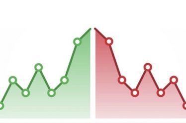 Descubre qué es un fondo de riesgo objetivo
